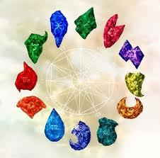 dragulji horoskop