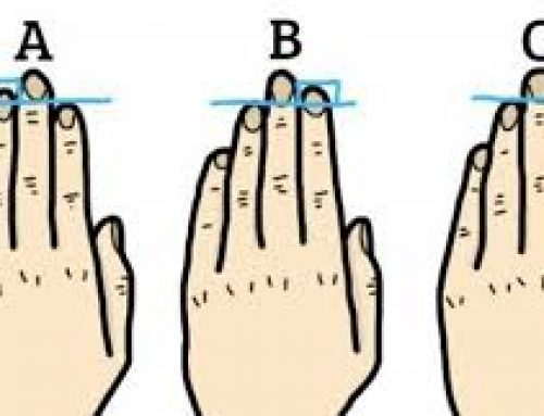 Karakter prema prstima na rukama