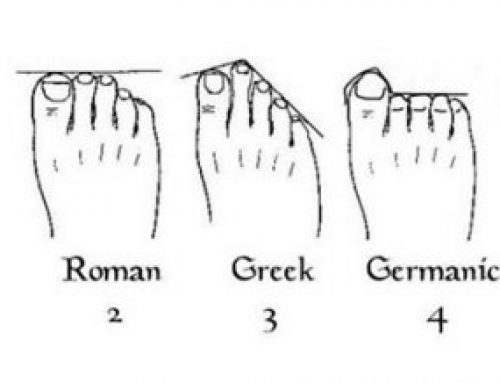 Posmatrajte svoja stopala